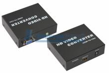 Конвертер HDMI на VGA + 3.5 mm Аудио REXANT