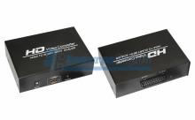 Конвертер HDMI на SCART REXANT